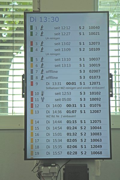 IMG 4960 01 - Reinigungsdashboards